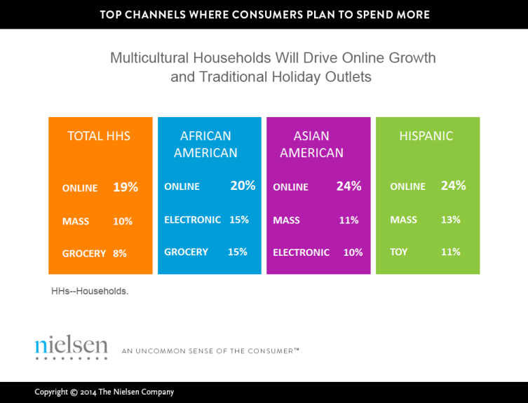 holiday Shopping graphic (WEEK 7_11-20)