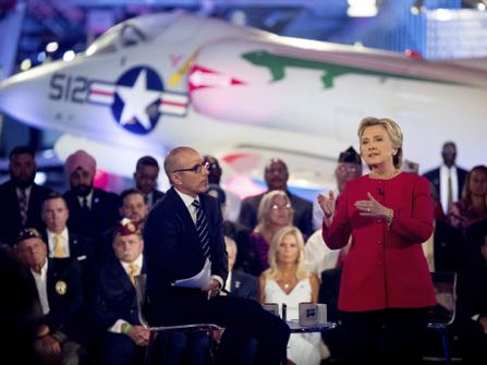 """Democratic presidential candidate Hillary Clinton, accompanied by """"Today"""" show co-anchor Matt Lauer, left, speaks at the NBC Commander-In-Chief Forum held at the Intrepid Sea, Air and Space museum aboard the decommissioned aircraft carrier Intrepid, New York, Wednesday, Sept. 7, 2016. (AP Photo/Andrew Harnik)"""