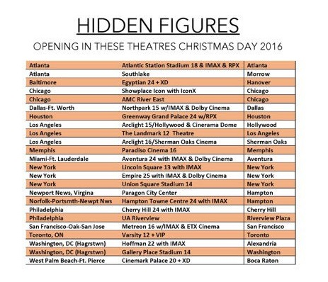 hiddenfigures-christmas-1